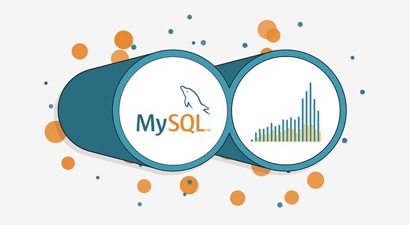 Mysql Tablo Id Sıfırlama